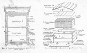 Этапы изготовления улья-лежака своими руками