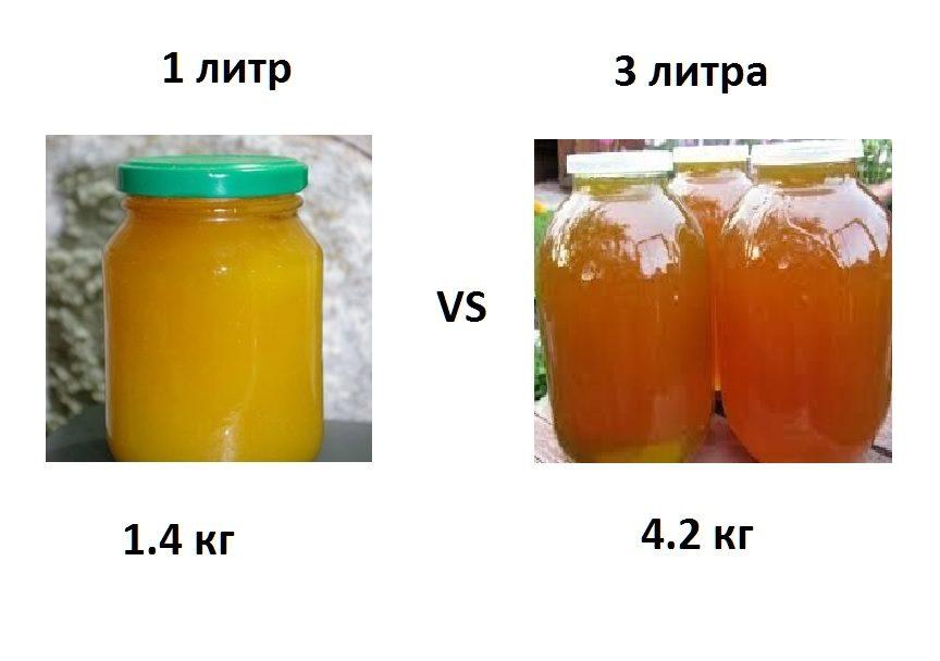 Сколько меда в 1 и 3 литровой банке